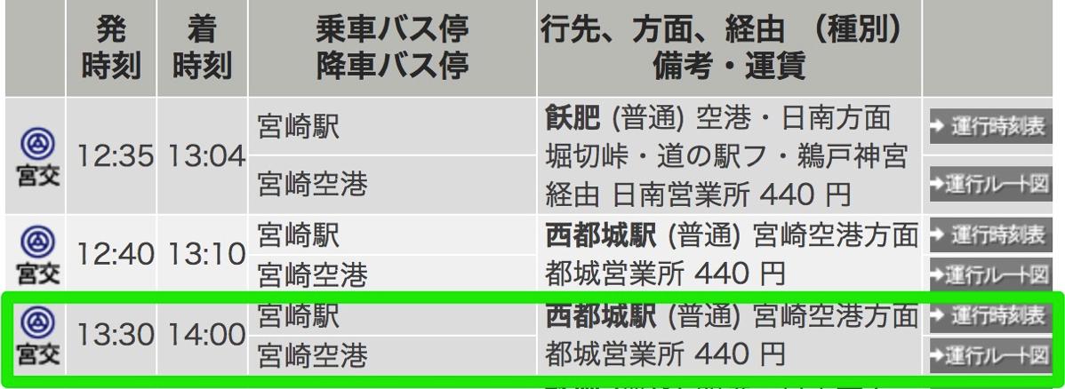 宮崎駅13:30発→14:00着