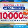 「dカーシェア」無料登録でdトラベル10,000円分クーポンを毎週40名にプレゼント