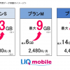 UQ mobile、月額料金据え置きで既存ユーザーもデータ通信量増量。プランS/M/Lが3/9/21GBに