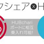NTT西日本ビルに「HUBchari」ポートを設置、大阪バイクシェアも乗り入れ可