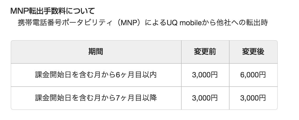 UQ mobile、6カ月未満のMNP転出手数料を値上げ