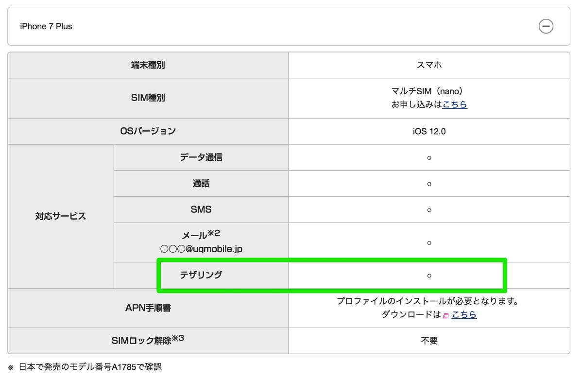 iPhone 7 Plus:UQ mobileのSIMでテザリングが可能に