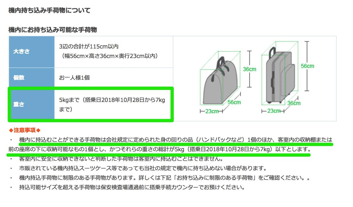 春秋航空日本:機内持込可能名荷物の重さを5kg→7kgに緩和