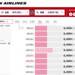 【JAL】羽田から北海道が片道6,000円台、国内各地↔北海道を割引