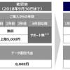【ドコモ】ケータイ補償サービス加入者の修理代金を5,000円→3,000円に値下げ、4年目以降もサポート対象に