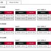 ドコモオンラインショップ、iPhone XS/XS Maxの入荷目安を案内