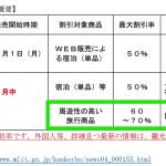【北海道ふっこう割】第3弾、北海道周遊が最大70%割引は間もなく発売か