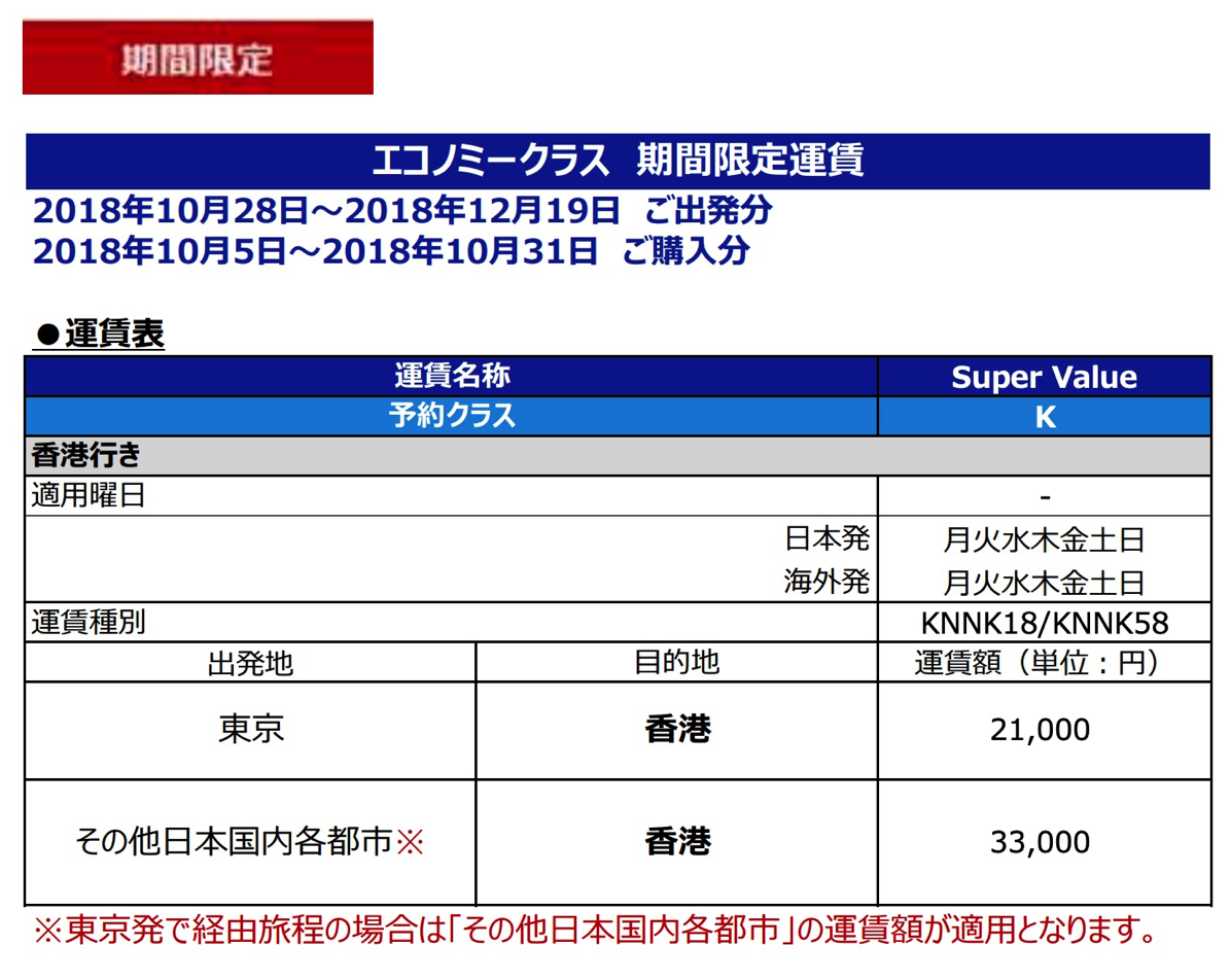 エコノミークラス 期間限定運賃(香港)