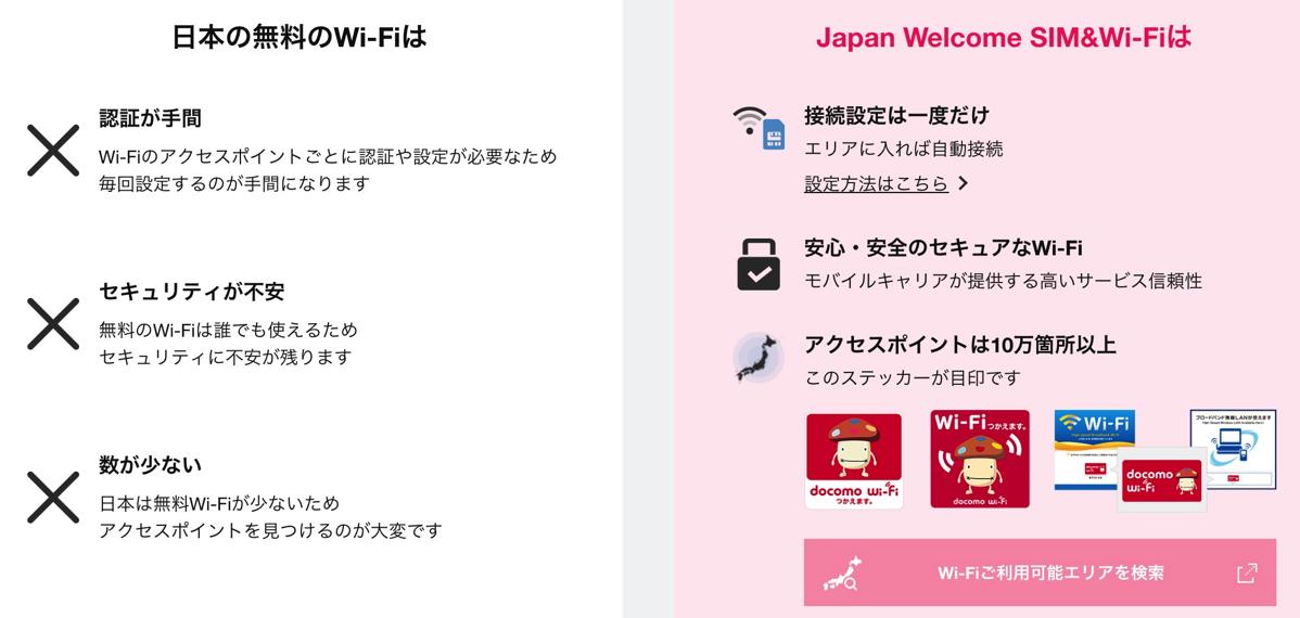 日本の無料Wi-Fiとの比較