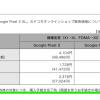 Google Pixel 3/Pixel 3 XLは「オンラインショップ限定特典」対象、約5,000円を本体値引きorポイントで還元
