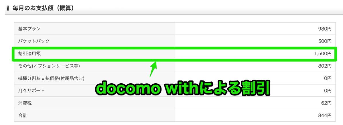 「docomo with」による割引の適用