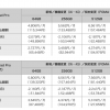 ドコモオンラインショップ、新しいiPadの予約を11月1日(木)10時受付。販売価格も明らかに