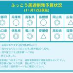 広島県の13府県ふっこう周遊割が間もなく予算到達、申請書類は15日(木)到着分で受付終了