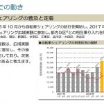 新宿区自転車シェアリング、利用回数は月間4万回を突破