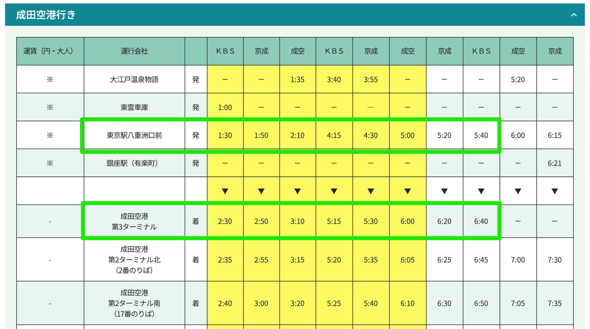 【東京シャトル】東京駅→成田空港 時刻表