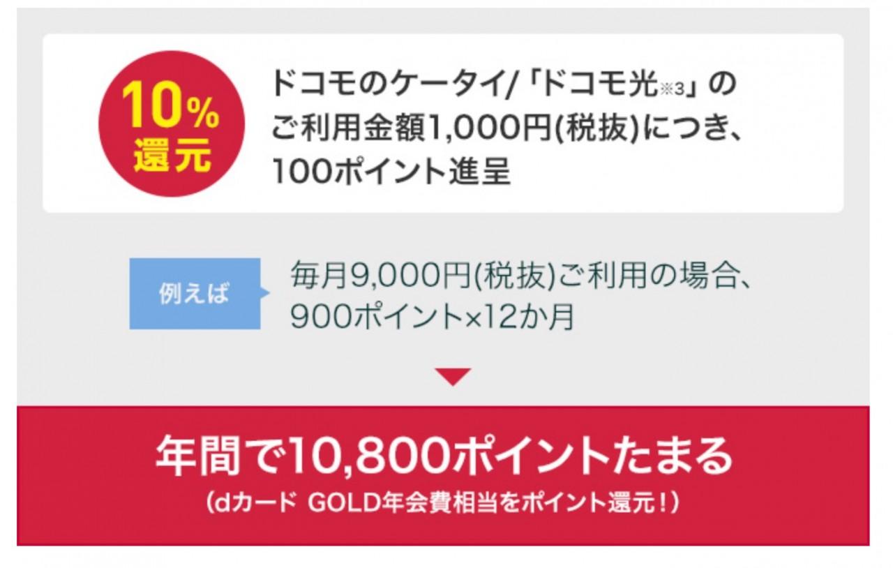 dカード GOLD:1,000円毎に100pt還元