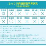 最大1泊6,000円割引・西日本「13府県ふっこう周遊割」、旅行会社では引き続き販売も