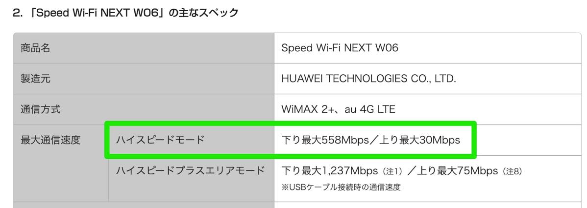 「ハイスピードモード」設定時は下り最大558Mbps