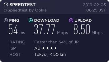 下り37.77Mbps / 上り 8.50Mbps