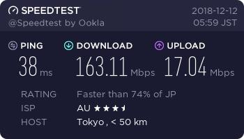 L01s スピードテスト 下り163.11Mbps Up 17.04Mbps(札幌)