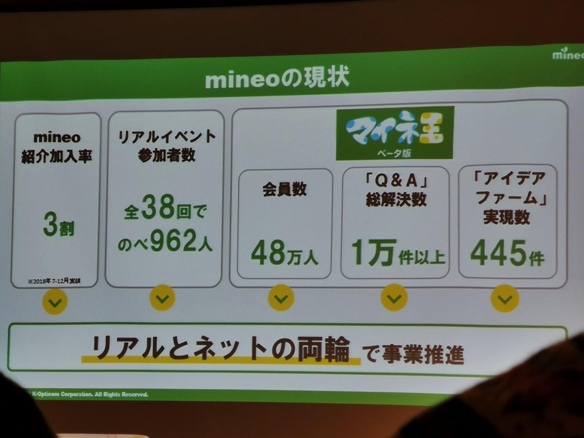 mineoの新規契約のうち3割は紹介経由