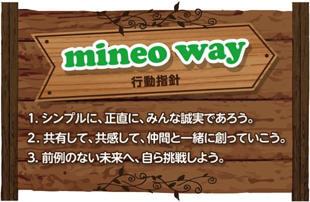 mineo way