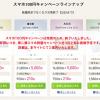 【IIJmio】スマホ100円キャンペーン完売、第2弾を3月上旬に開催予告