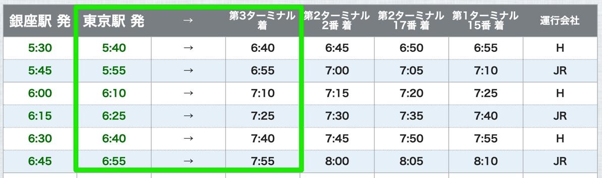 THEアクセス成田 時刻表(2019/3/28以降)
