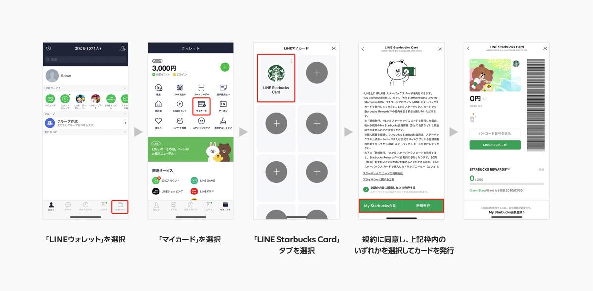 LINEからのスターバックス カード発行フロー