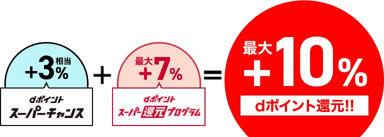 dポイントスーパーチャンス + スーパー還元プログラムで最大10%