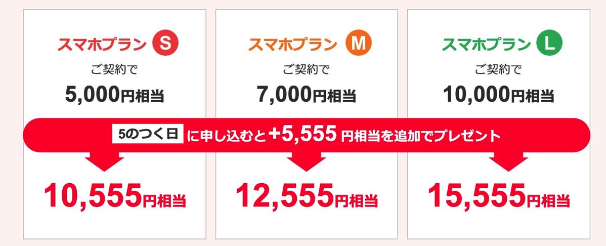 「5のつく日特典」で通常+5,555円相当のPayPayボーナスライト還元