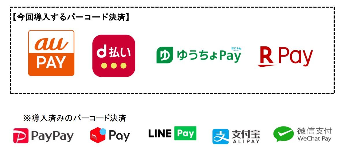 セブンイレブン:d払い、au PAY、ゆうちょPay、楽天ペイに対応