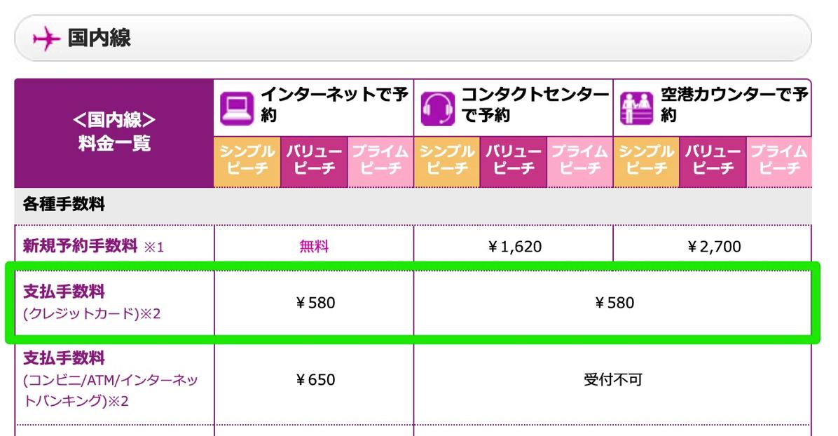 Peach:支払手数料は580円(クレジットカード払い)