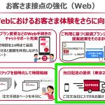 【ドコモ】オンラインストアで「当日配送」対応、東京都23区が対象