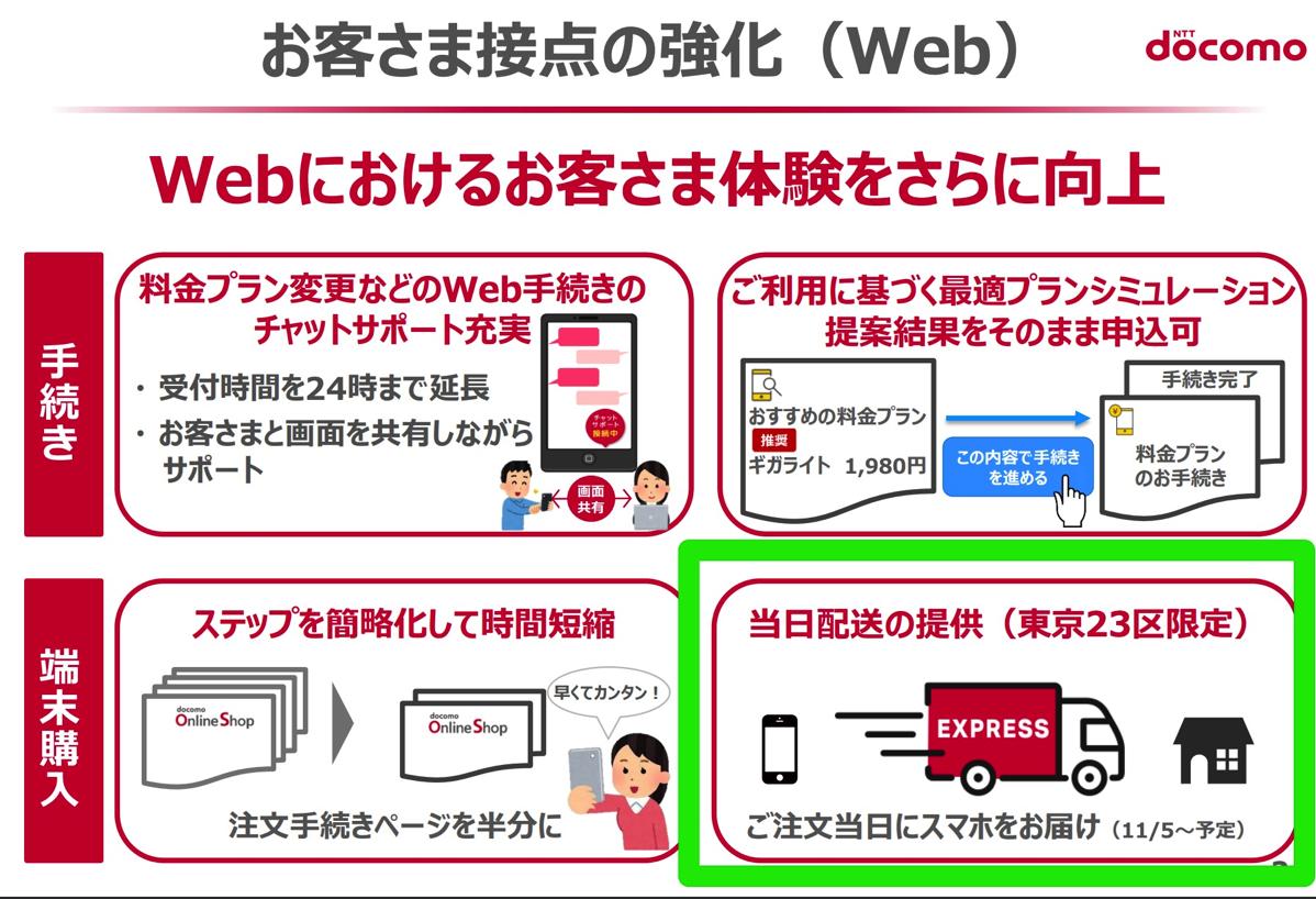 ドコモオンラインショップ:東京都23区で当日配送を提供
