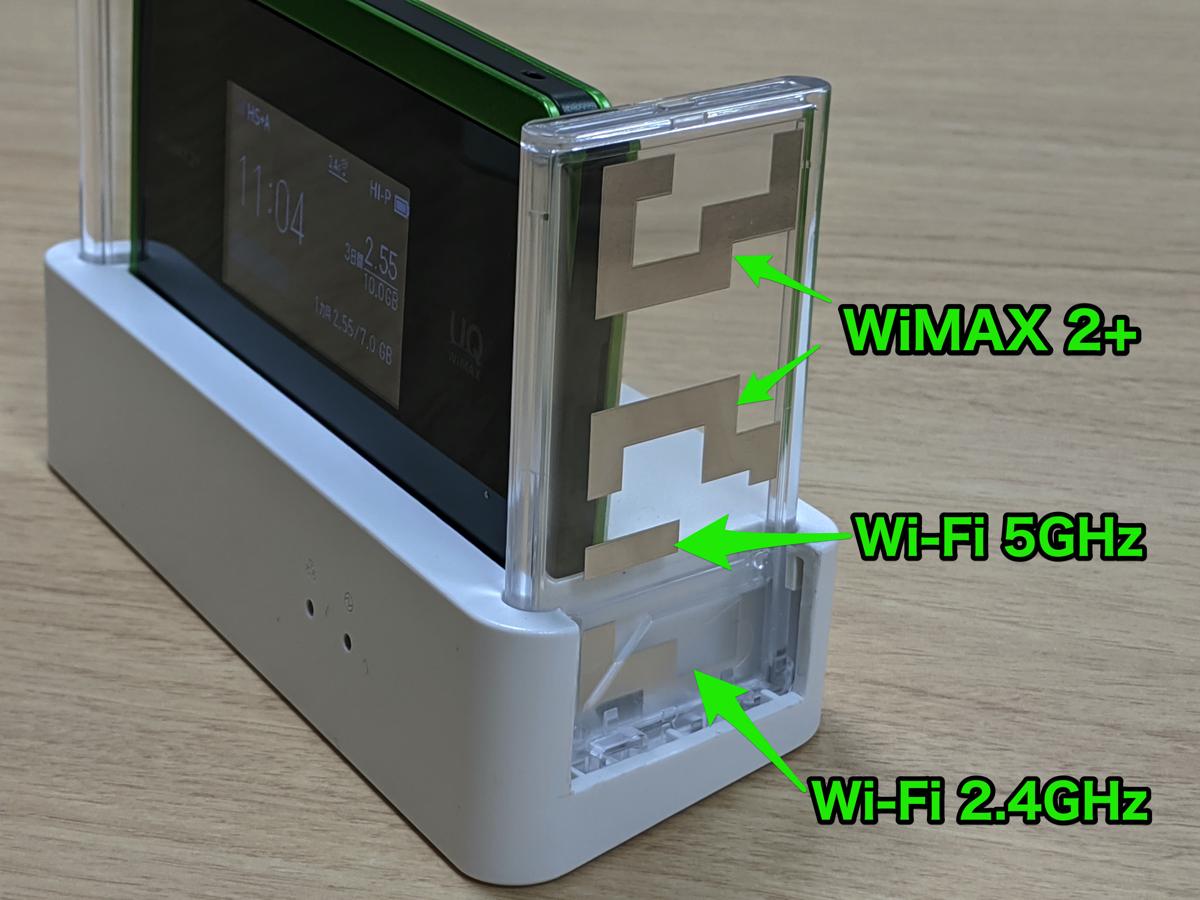 Wi-Fi 2.4GHz帯の拡張アンテナは下部に搭載