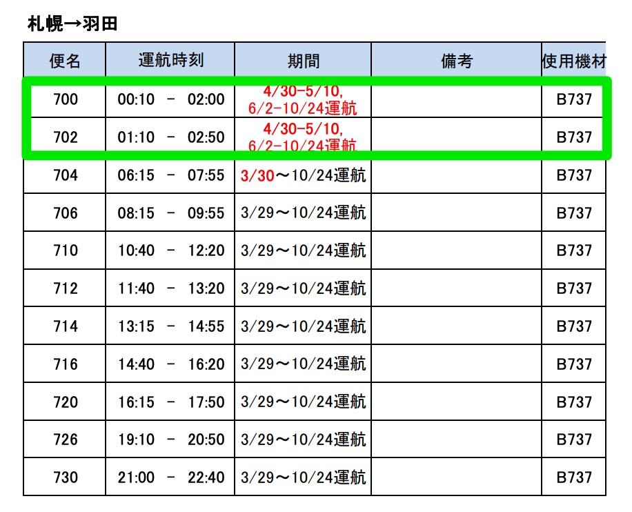 札幌→羽田は深夜便も