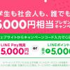 LINEモバイル新プラン受付開始、3GB音声付で1,480円。コード入力で5,000円還元・基本料金2カ月無料キャンペーンも