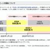 【ドコモ】「ギガホ増量キャンペーン」で旧ギガホ契約は対象外に、2020年5月から