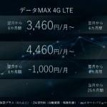 au 5Gは3月26日スタート、5G料金プランの割引前価格と各種割引のまとめ