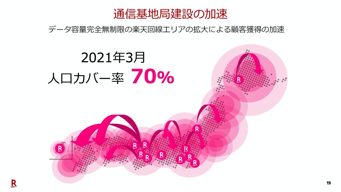 2021年3月時点での人口カバー率