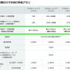 ワイモバイル、容量超過時の通信速度を128kbps→1Mbpsに高速化、7月1日から