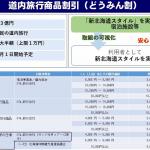 「どうみん割」の発売日を6月28日(日)に延期