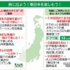 JR東日本、新幹線・特急列車の全方面・全列車が半額になる「お先にトクだ値スペシャル」、オンライン限定発売