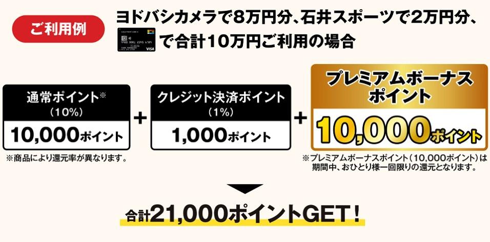 ヨドバシ クレジット カード