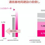 【楽天モバイル】20年6月時点で5,739局を開局。21年3月末に人口カバー率70%へ
