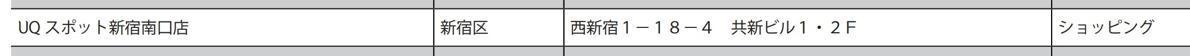 UQ スポット新宿南口店