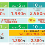 【J:COM MOBILE】新プランは5GBが月額2,980円、iPhone SE(第2世代)セット購入で月額料金1,000円×12カ月割引も