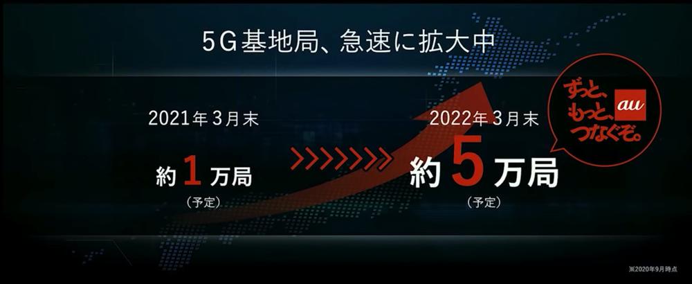 5G基地局に関する計画(au)