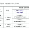 都民限定の旅行割引「もっとTokyo」10月24日開始、GoToトラベル併用で9,000円→1,000円以下に